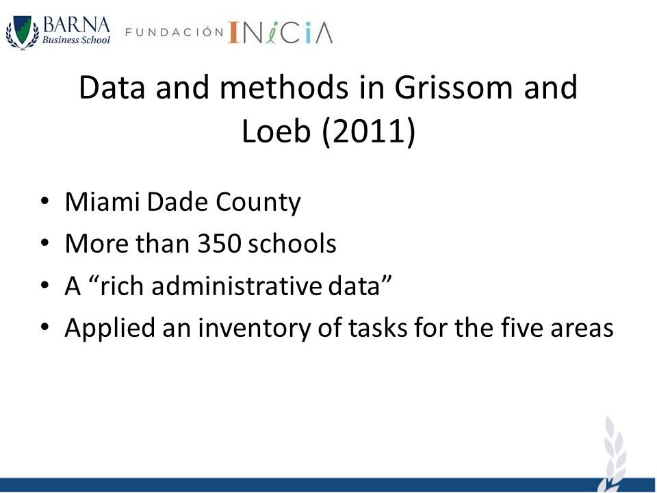 Data and methods in Grissom and Loeb (2011) Miami Dade County More than 350 schools A rich administrative data Applied an inventory of tasks for the five areas