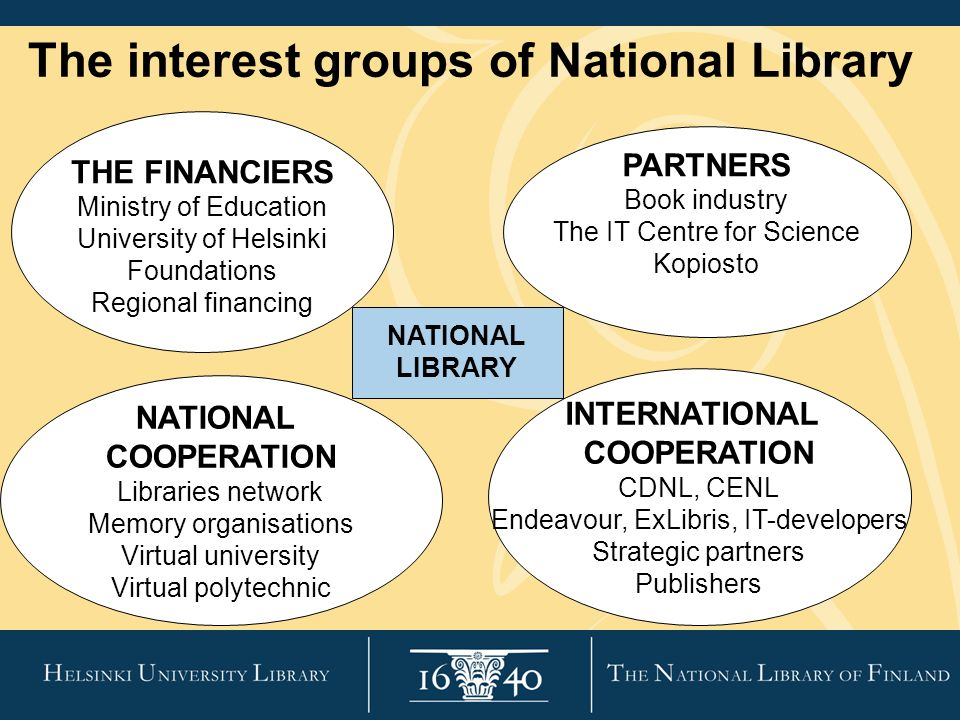NATIONAL LIBRARY THE FINANCIERS Ministry of Education University of Helsinki Foundations Regional financing PARTNERS Book industry The IT Centre for Science Kopiosto INTERNATIONAL COOPERATION CDNL, CENL Endeavour, ExLibris, IT-developers Strategic partners Publishers NATIONAL COOPERATION Libraries network Memory organisations Virtual university Virtual polytechnic The interest groups of National Library