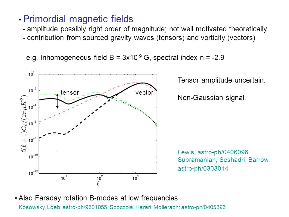 Primordial magnetic fields - amplitude possibly right order of magnitude; not well motivated theoretically - contribution from sourced gravity waves (tensors) and vorticity (vectors) e.g.