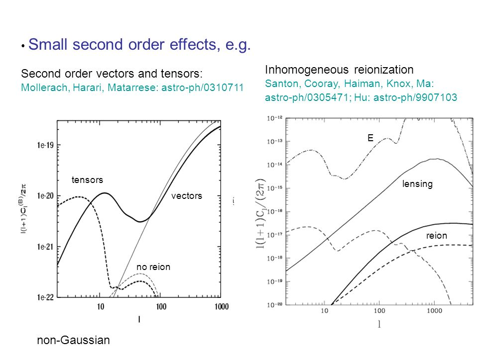 Inhomogeneous reionization Santon, Cooray, Haiman, Knox, Ma: astro-ph/0305471; Hu: astro-ph/9907103 Second order vectors and tensors: Mollerach, Harari, Matarrese: astro-ph/0310711 Small second order effects, e.g.