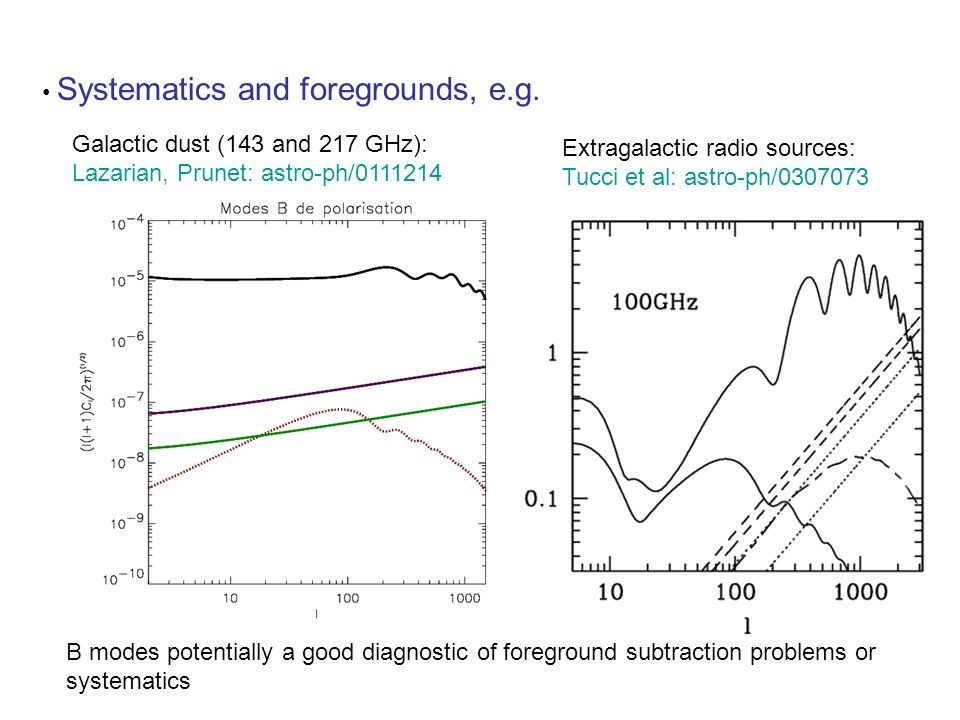 Extragalactic radio sources: Tucci et al: astro-ph/0307073 B modes potentially a good diagnostic of foreground subtraction problems or systematics Systematics and foregrounds, e.g.