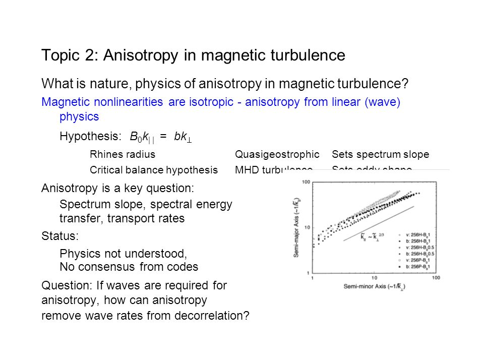 Topic 2: Anisotropy in magnetic turbulence What is nature, physics of anisotropy in magnetic turbulence.