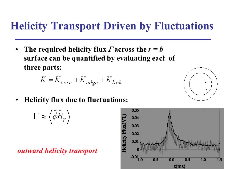 Helicity Transport Driven by Fluctuations The required helicity flux across the r = b surface can be quantified by evaluating each of three parts: Helicity flux due to fluctuations: outward helicity transport