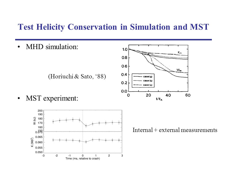 Test Helicity Conservation in Simulation and MST (Horiuchi & Sato, 88) MHD simulation: MST experiment: Internal + external measurements