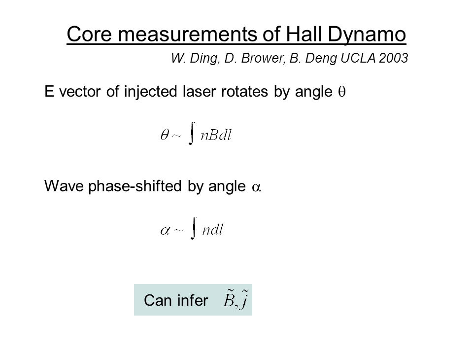 Core measurements of Hall Dynamo E vector of injected laser rotates by angle Wave phase-shifted by angle Can infer W.