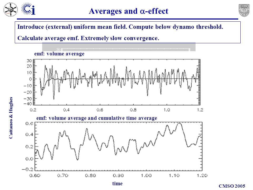 CMSO 2005 Averages and -effect emf: volume average emf: volume average and cumulative time average Introduce (external) uniform mean field.
