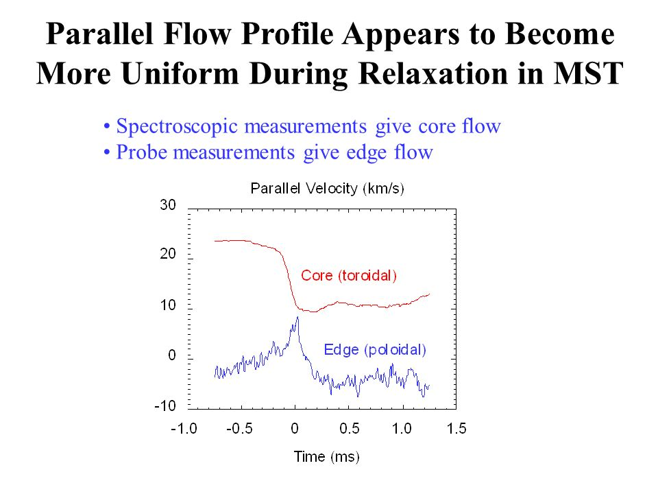Parallel Flow Profile Appears to Become More Uniform During Relaxation in MST Spectroscopic measurements give core flow Probe measurements give edge flow