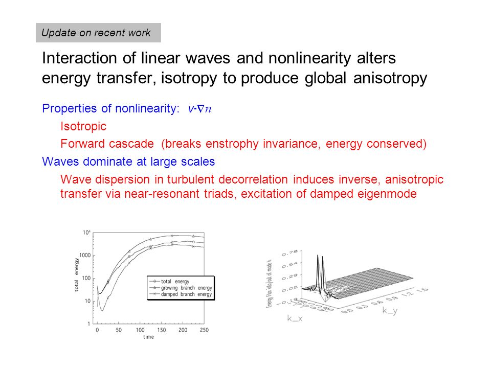 Interaction of linear waves and nonlinearity alters energy transfer, isotropy to produce global anisotropy Properties of nonlinearity: v n Isotropic Forward cascade (breaks enstrophy invariance, energy conserved) Waves dominate at large scales Wave dispersion in turbulent decorrelation induces inverse, anisotropic transfer via near-resonant triads, excitation of damped eigenmode Update on recent work