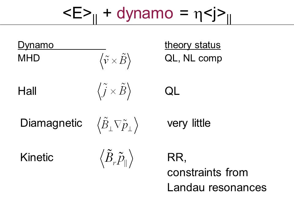 || + dynamo = || Dynamotheory status MHDQL, NL comp HallQL Diamagneticvery little KineticRR, constraints from Landau resonances