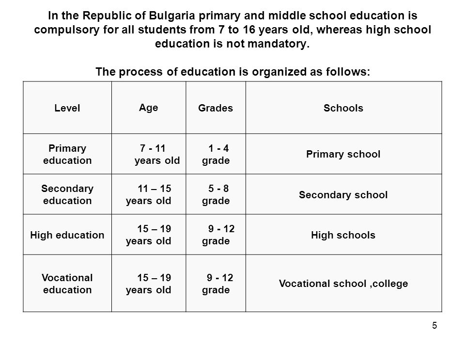5 In the Republic of Bulgaria primary and middle school education is compulsory for all students from 7 to 16 years old, whereas high school education is not mandatory.