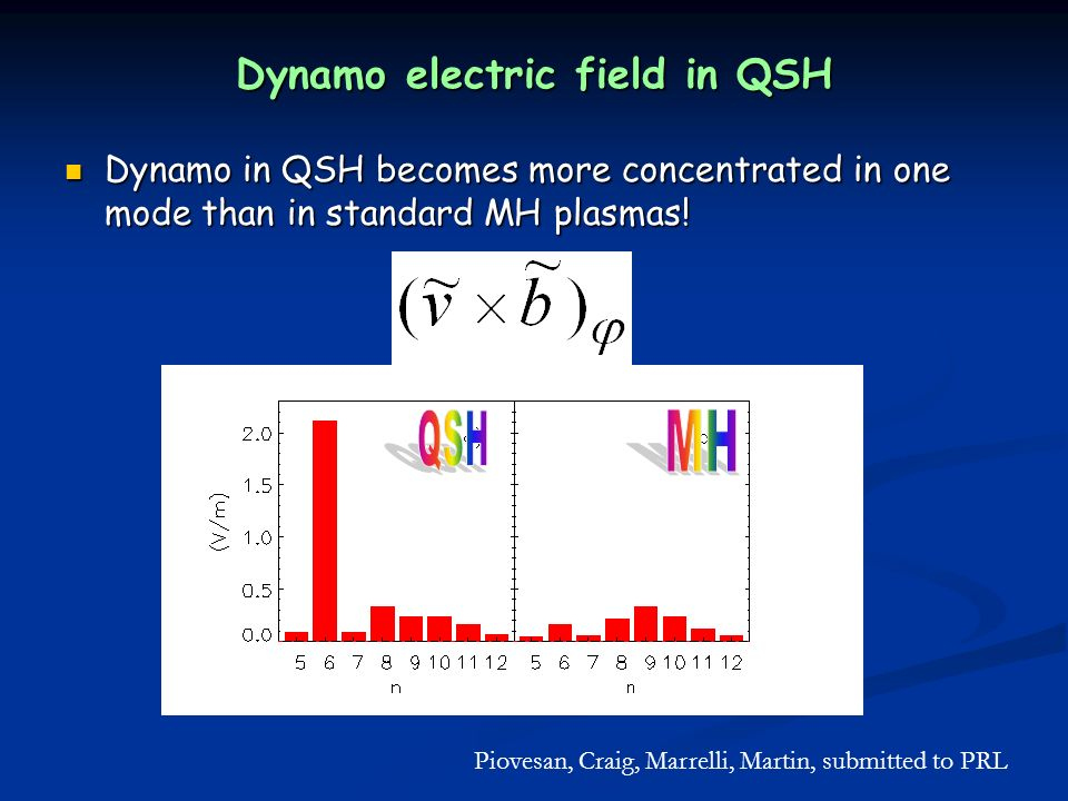 Dynamo electric field in QSH Dynamo in QSH becomes more concentrated in one mode than in standard MH plasmas.