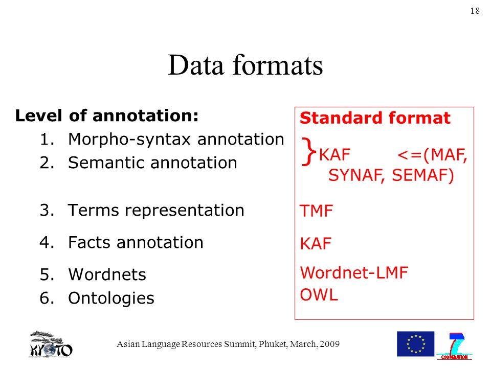 Asian Language Resources Summit, Phuket, March, 2009 18 Data formats Level of annotation: 1.Morpho-syntax annotation 2.Semantic annotation 3.Terms representation 4.Facts annotation 5.Wordnets 6.Ontologies Standard format } KAF <=(MAF, SYNAF, SEMAF) TMF KAF Wordnet-LMF OWL