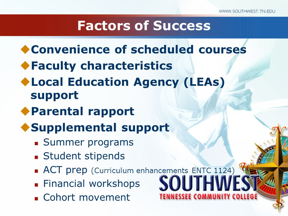 Factors of Success Convenience of scheduled courses Faculty characteristics Local Education Agency (LEAs) support Parental rapport Supplemental support Summer programs Student stipends ACT prep (Curriculum enhancements ENTC 1124) Financial workshops Cohort movement