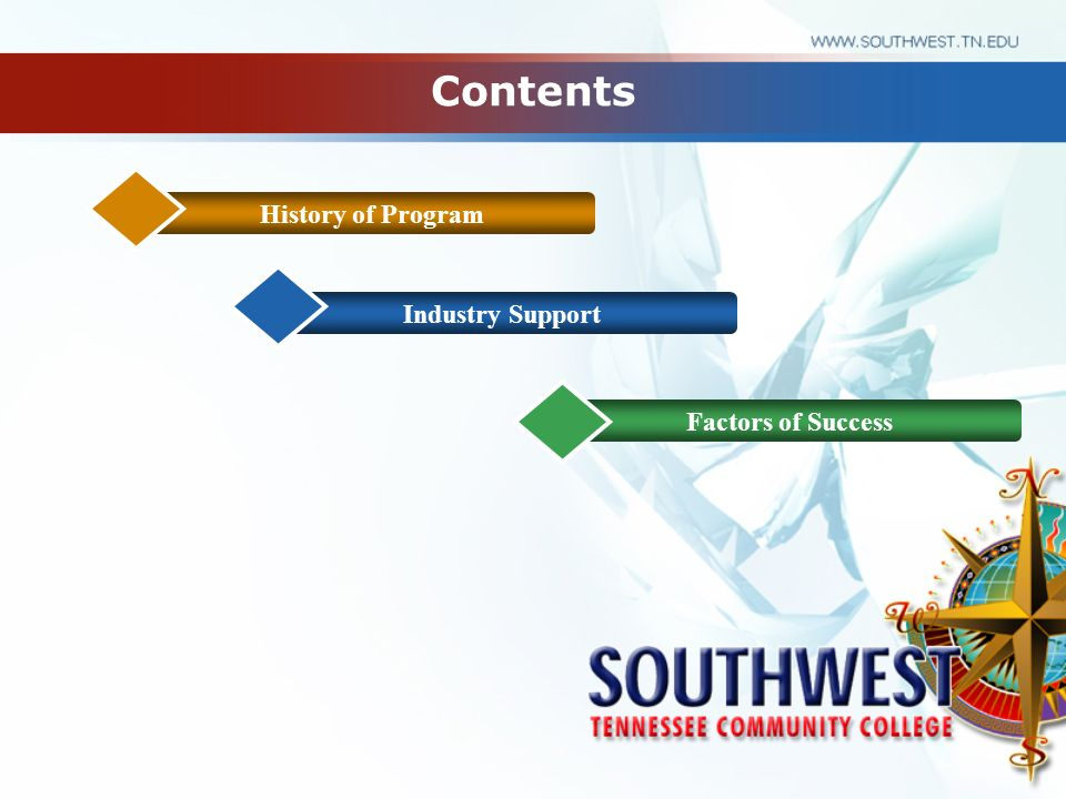 Contents History of Program Industry Support Factors of Success