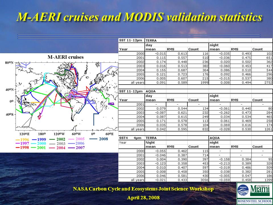NASA Carbon Cycle and Ecosystems Joint Science Workshop April 28, 2008 NASA Carbon Cycle and Ecosystems Joint Science Workshop April 28, 2008 M-AERI cruises and MODIS validation statistics