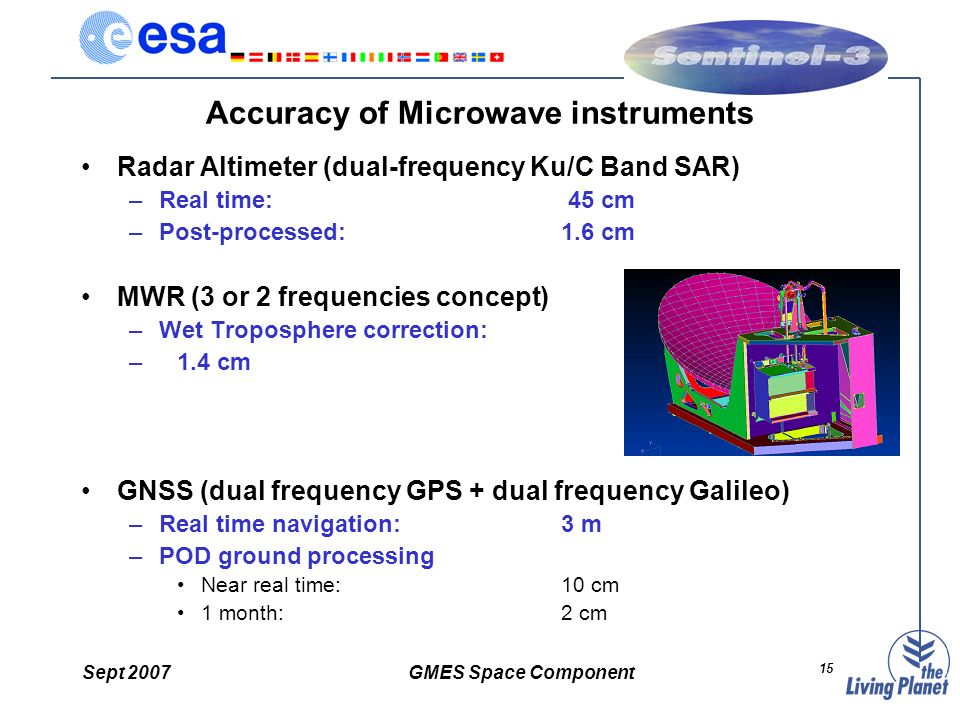 Sept 2007GMES Space Component 15 Accuracy of Microwave instruments Radar Altimeter (dual-frequency Ku/C Band SAR) –Real time: 45 cm –Post-processed: 1.6 cm MWR (3 or 2 frequencies concept) –Wet Troposphere correction: –1.4 cm GNSS (dual frequency GPS + dual frequency Galileo) –Real time navigation: 3 m –POD ground processing Near real time: 10 cm 1 month: 2 cm