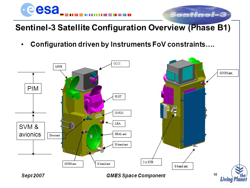 Sept 2007GMES Space Component 16 Sentinel-3 Satellite Configuration Overview (Phase B1) Configuration driven by Instruments FoV constraints….