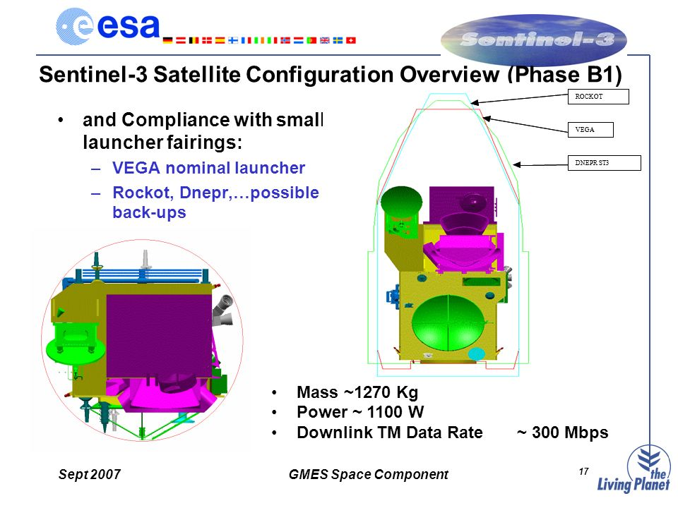 Sept 2007GMES Space Component 17 Sentinel-3 Satellite Configuration Overview (Phase B1) and Compliance with small launcher fairings: –VEGA nominal launcher –Rockot, Dnepr,…possible back-ups VEGA ROCKOT DNEPR ST3 VEGA ROCKOT DNEPR ST3 Mass ~1270 Kg Power ~ 1100 W Downlink TM Data Rate ~ 300 Mbps
