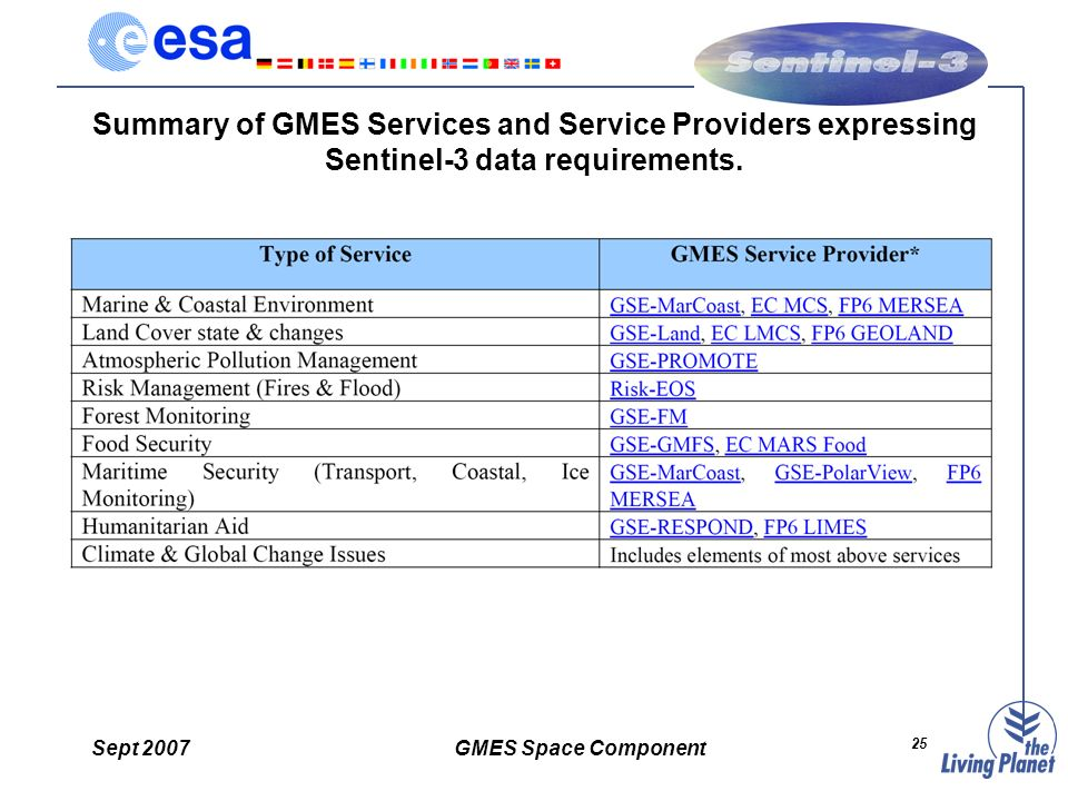 Sept 2007GMES Space Component 25 Summary of GMES Services and Service Providers expressing Sentinel-3 data requirements.