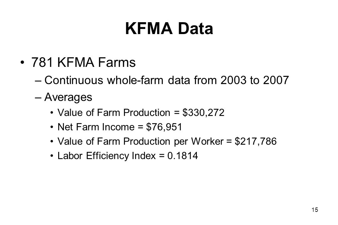 KFMA Data 781 KFMA Farms –Continuous whole-farm data from 2003 to 2007 –Averages Value of Farm Production = $330,272 Net Farm Income = $76,951 Value of Farm Production per Worker = $217,786 Labor Efficiency Index = 0.1814 15