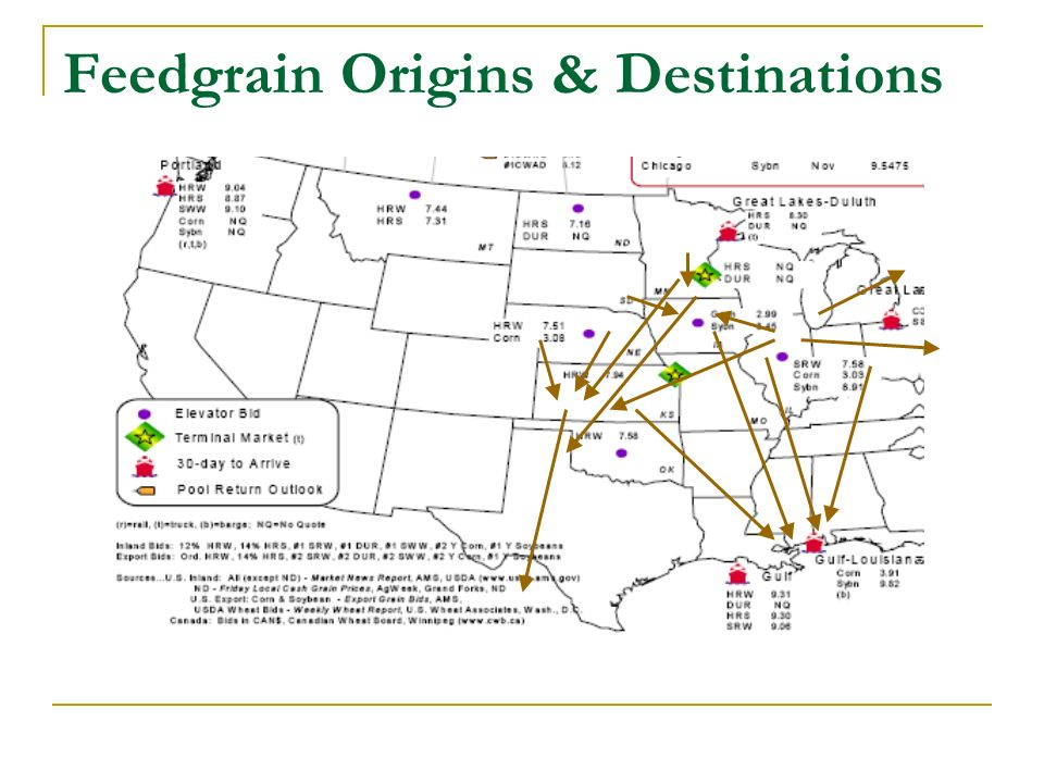 Feedgrain Origins & Destinations