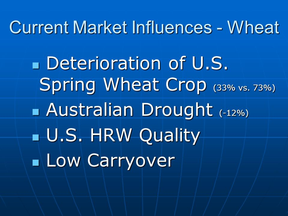 Current Market Influences - Wheat Deterioration of U.S.