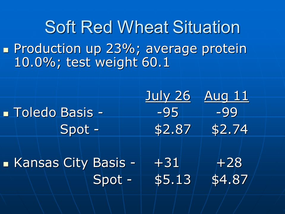 Soft Red Wheat Situation Production up 23%; average protein 10.0%; test weight 60.1 Production up 23%; average protein 10.0%; test weight 60.1 July 26 Aug 11 Toledo Basis - -95 -99 Toledo Basis - -95 -99 Spot - $2.87 $2.74 Kansas City Basis - +31 +28 Kansas City Basis - +31 +28 Spot - $5.13 $4.87 Spot - $5.13 $4.87