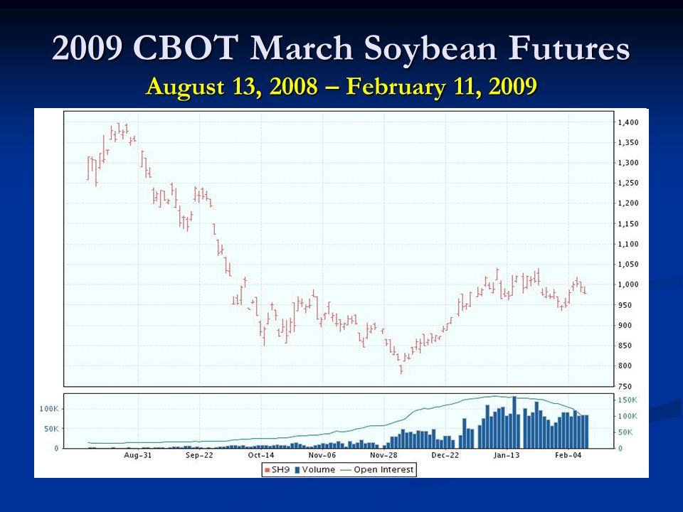 2009 CBOT March Soybean Futures August 13, 2008 – February 11, 2009