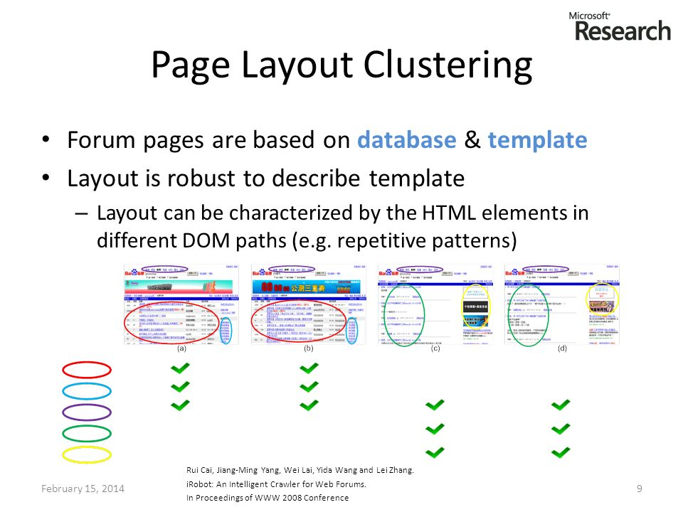 Page Layout Clustering Forum pages are based on database & template Layout is robust to describe template – Layout can be characterized by the HTML elements in different DOM paths (e.g.