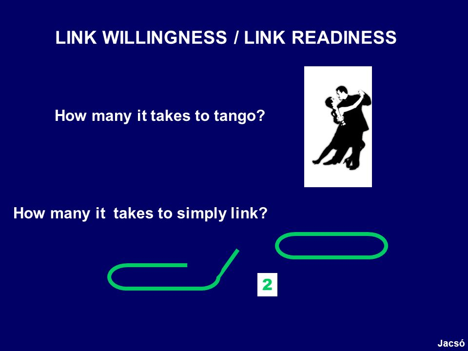 LINK WILLINGNESS / LINK READINESS How many it takes to simply link.