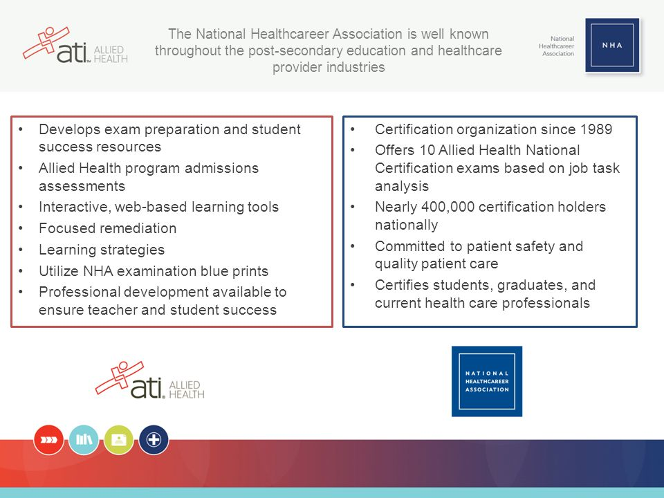 Certification organization since 1989 Offers 10 Allied Health National Certification exams based on job task analysis Nearly 400,000 certification holders nationally Committed to patient safety and quality patient care Certifies students, graduates, and current health care professionals The National Healthcareer Association is well known throughout the post-secondary education and healthcare provider industries Develops exam preparation and student success resources Allied Health program admissions assessments Interactive, web-based learning tools Focused remediation Learning strategies Utilize NHA examination blue prints Professional development available to ensure teacher and student success
