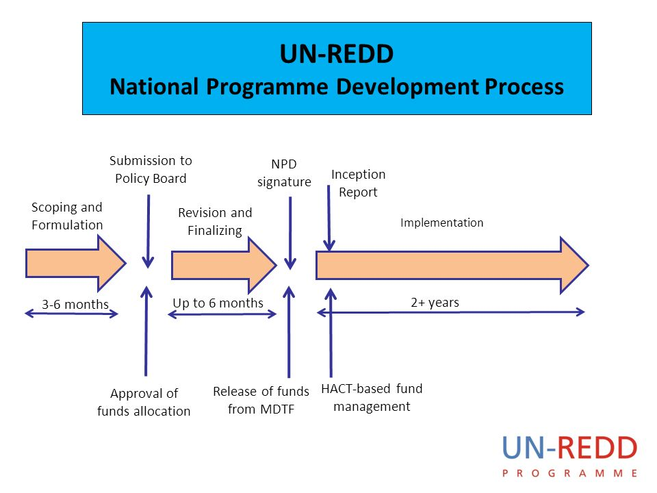UN-REDD National Programme Development Process Scoping and Formulation Submission to Policy Board Revision and Finalizing Up to 6 months 3-6 months NPD signature Inception Report Approval of funds allocation Release of funds from MDTF HACT-based fund management Implementation 2+ years