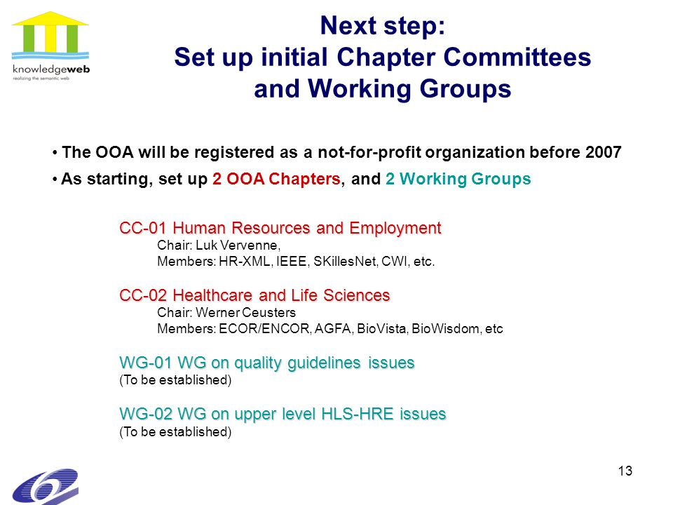 13 Next step: Set up initial Chapter Committees and Working Groups The OOA will be registered as a not-for-profit organization before 2007 As starting, set up 2 OOA Chapters, and 2 Working Groups CC-01 Human Resources and Employment Chair: Luk Vervenne, Members: HR-XML, IEEE, SKillesNet, CWI, etc.