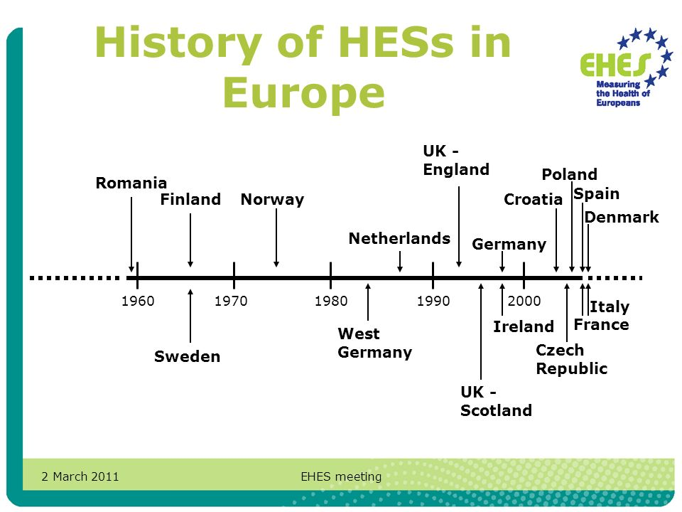 2 March 2011EHES meeting History of HESs in Europe Finland Sweden Norway Netherlands West Germany Germany UK - England UK - Scotland Ireland Poland Denmark Romania Spain Croatia France Czech Republic Italy