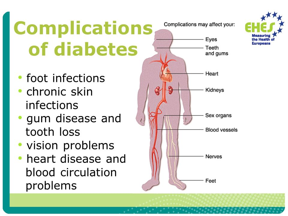 Complications of diabetes foot infections chronic skin infections gum disease and tooth loss vision problems heart disease and blood circulation problems