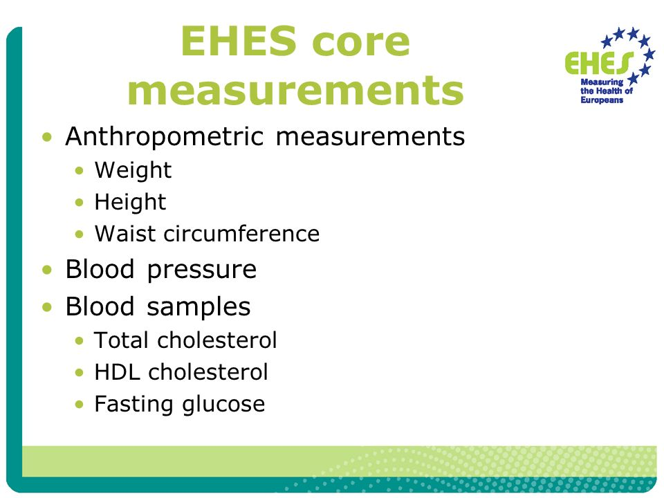 EHES core measurements Anthropometric measurements Weight Height Waist circumference Blood pressure Blood samples Total cholesterol HDL cholesterol Fasting glucose