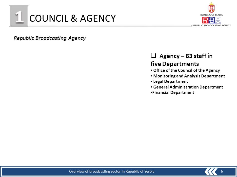6Overview of broadcasting sector in Republic of Serbia Agency – 83 staff in five Departments Office of the Council of the Agency Monitoring and Analysis Department Legal Department General Administration Department Financial Department Republic Broadcasting Agency COUNCIL & AGENCY