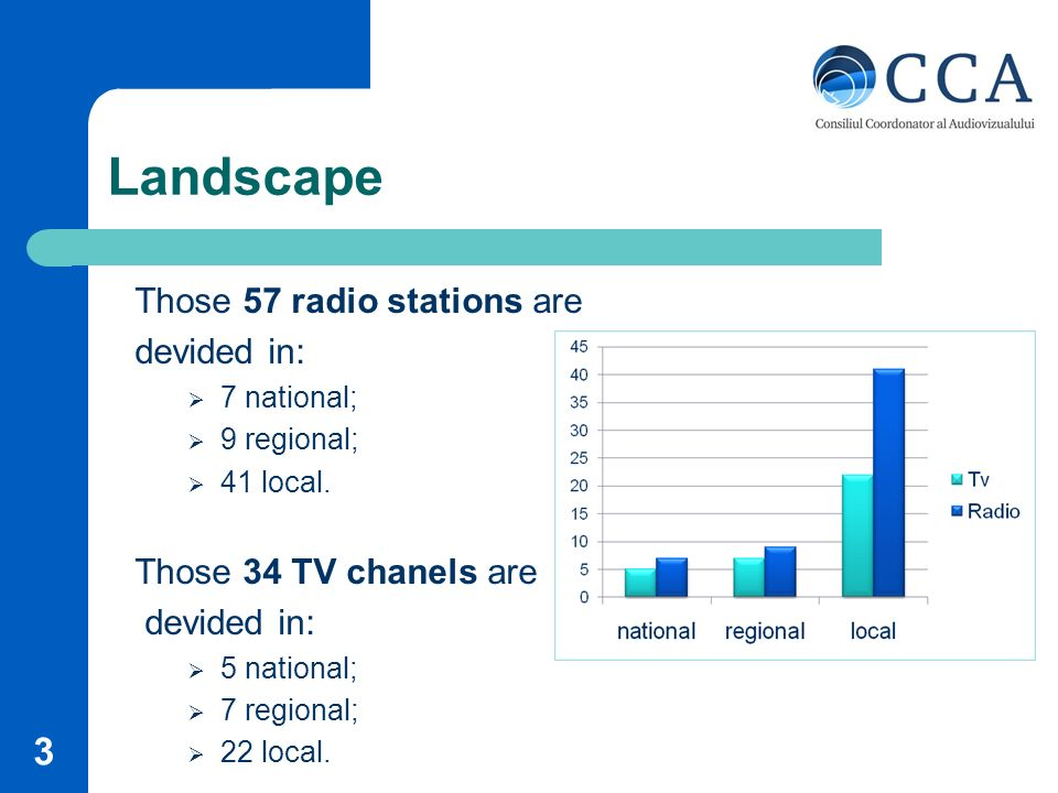 Landscape Those 57 radio stations are devided in: 7 national; 9 regional; 41 local.