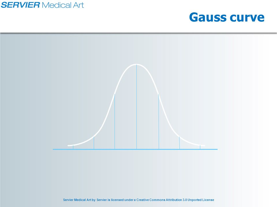 Servier Medical Art by Servier is licensed under a Creative Commons Attribution 3.0 Unported License Gauss curve