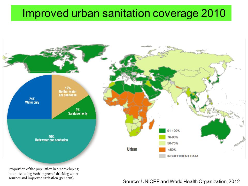 Improved urban sanitation coverage 2010 Source: UNICEF and World Health Organization, 2012 Proportion of the population in 59 developing countries using both improved drinking water sources and improved sanitation (per cent)