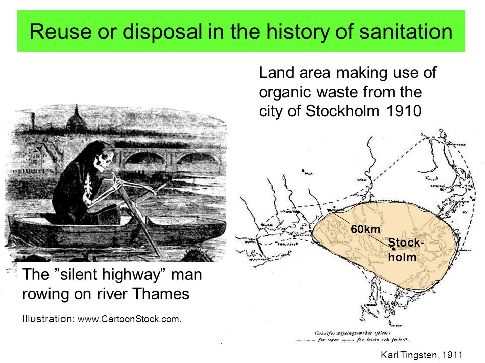 Reuse or disposal in the history of sanitation Land area making use of organic waste from the city of Stockholm 1910 Karl Tingsten, 1911 Stock- holm 60km The silent highway man rowing on river Thames Illustration: www.CartoonStock.com.