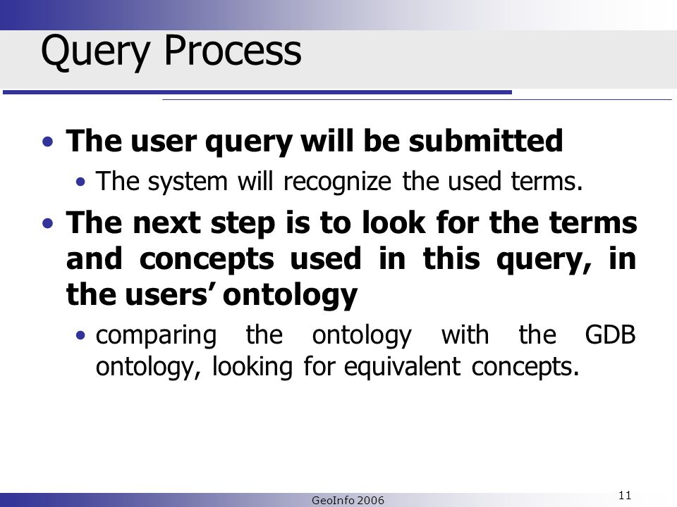 GeoInfo 2006 11 Query Process The user query will be submitted The system will recognize the used terms.