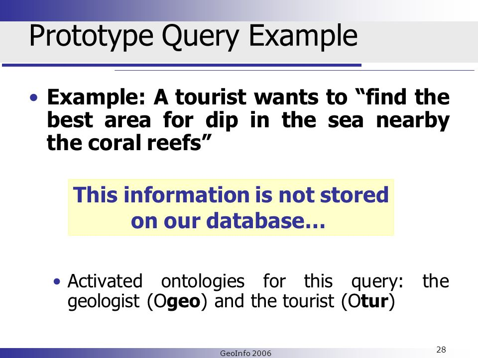 GeoInfo 2006 28 Prototype Query Example Example: A tourist wants to find the best area for dip in the sea nearby the coral reefs Activated ontologies for this query: the geologist (Ogeo) and the tourist (Otur) This information is not stored on our database…