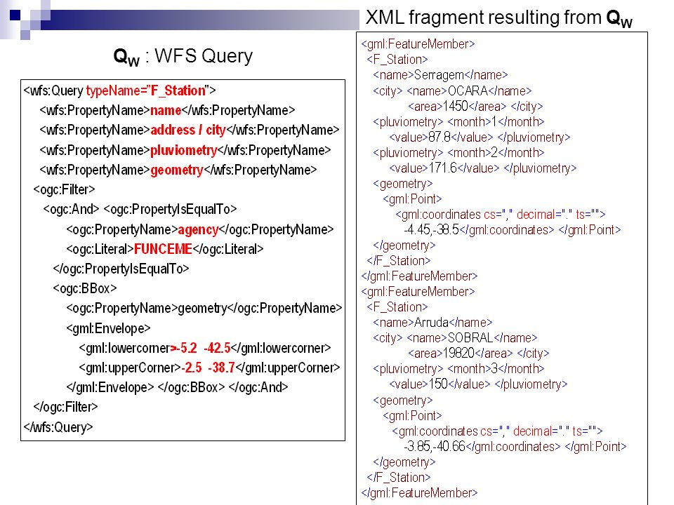 XML fragment resulting from Q W Q W : WFS Query