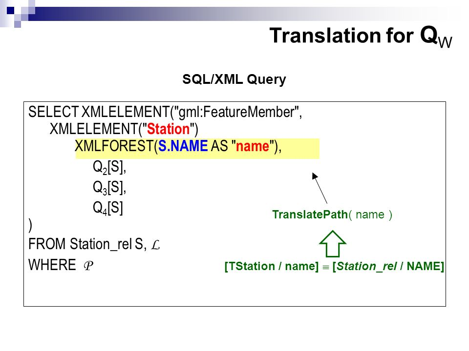 TranslatePath( name ) [TStation / name] [Station_rel / NAME] Translation for Q W SQL/XML Query SELECT XMLELEMENT( gml:FeatureMember , XMLELEMENT( Station ) XMLFOREST( S.NAME AS name ), Q 2 [S], Q 3 [S], Q 4 [S] ) FROM Station_rel S, L WHERE P