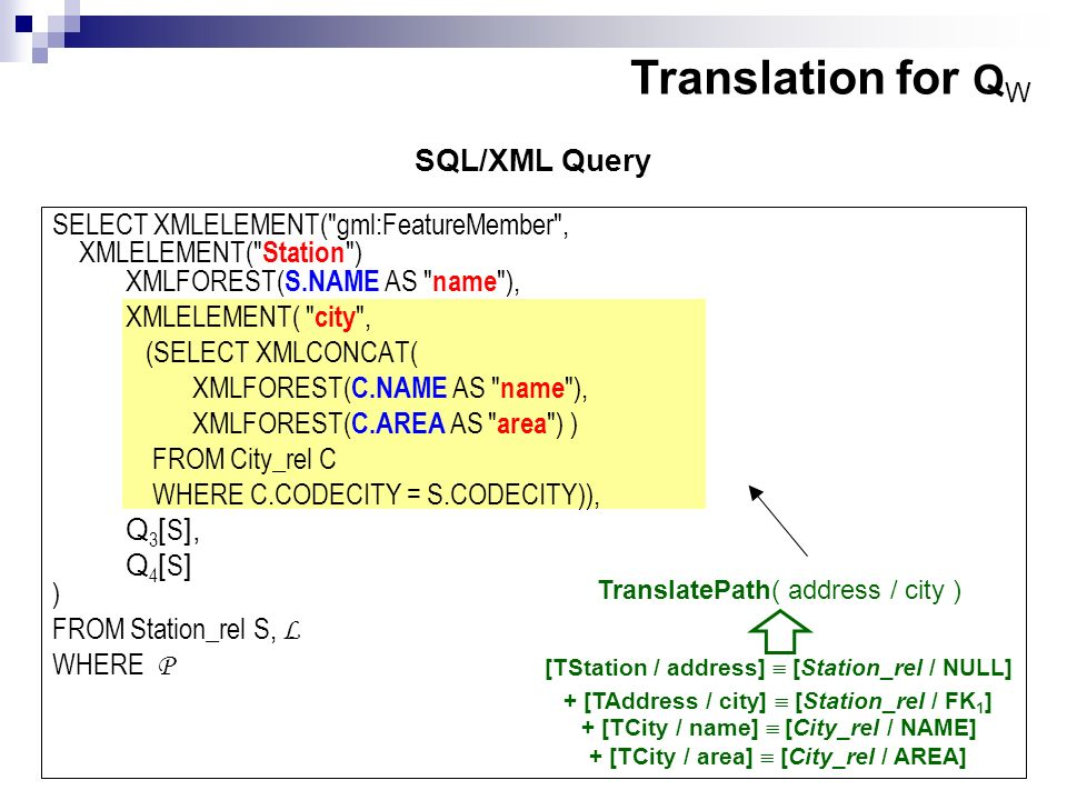 SELECT XMLELEMENT( gml:FeatureMember , XMLELEMENT( Station ) XMLFOREST( S.NAME AS name ), XMLELEMENT( city , (SELECT XMLCONCAT( XMLFOREST( C.NAME AS name ), XMLFOREST( C.AREA AS area ) ) FROM City_rel C WHERE C.CODECITY = S.CODECITY)), Q 3 [ S ], Q 4 [ S ] ) FROM Station_rel S, L WHERE P TranslatePath( address / city ) [TStation / address] [Station_rel / NULL] + [TAddress / city] [Station_rel / FK 1 ] + [TCity / name] [City_rel / NAME] + [TCity / area] [City_rel / AREA] Translation for Q W SQL/XML Query