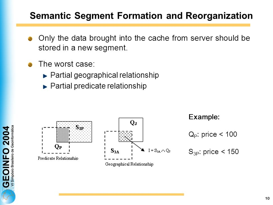 10 Semantic Segment Formation and Reorganization Only the data brought into the cache from server should be stored in a new segment.