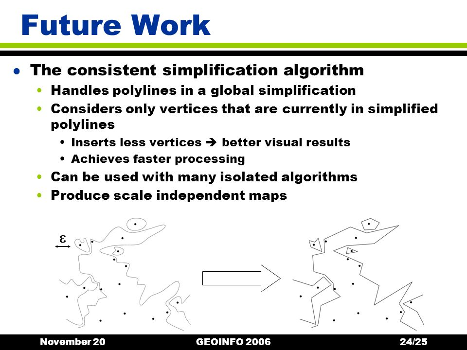 November 20GEOINFO 200624/25 Future Work l The consistent simplification algorithm Handles polylines in a global simplification Considers only vertices that are currently in simplified polylines Inserts less vertices better visual results Achieves faster processing Can be used with many isolated algorithms Produce scale independent maps