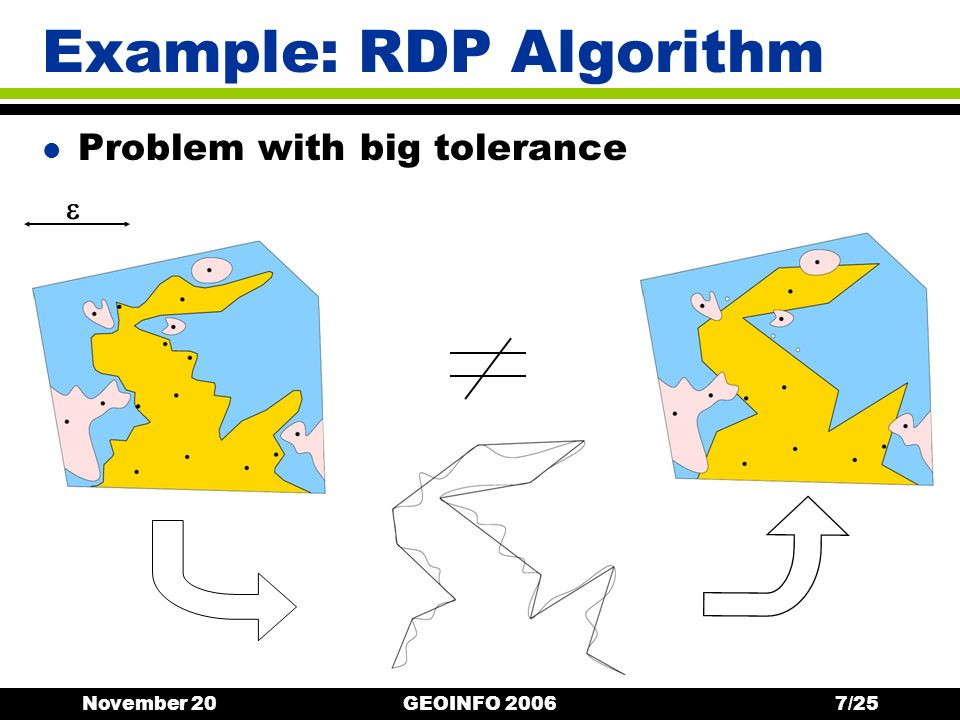 November 20GEOINFO 20067/25 Example: RDP Algorithm l Problem with big tolerance