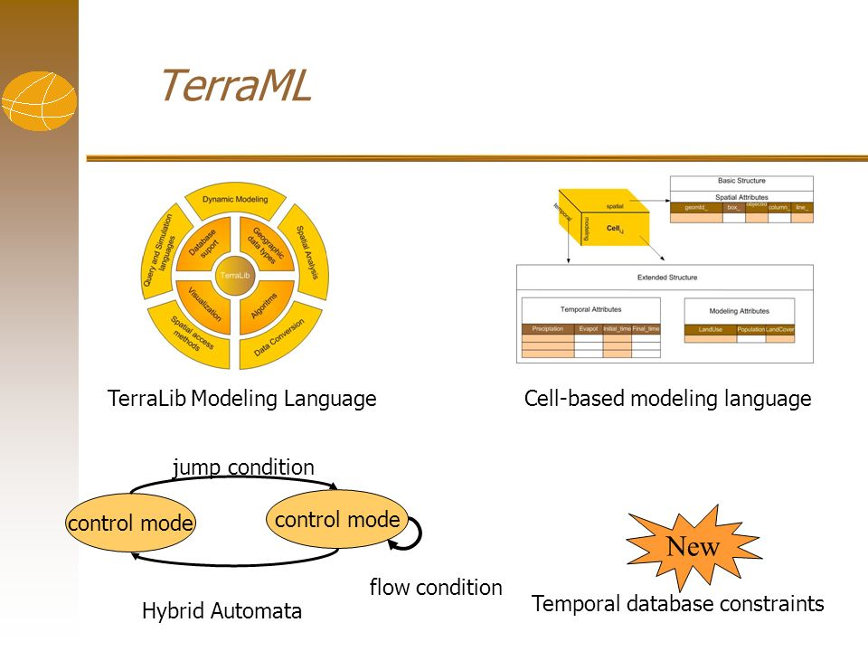 TerraML Cell-based modeling languageTerraLib Modeling Language Hybrid Automata Temporal database constraints control mode jump condition flow condition New